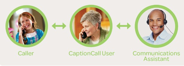 how_captioncall_works_2
