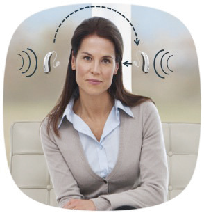 Advanced Solutions For Hearing Loss in One Ear