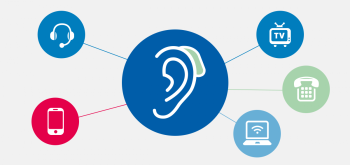 Wireless vs Bluetooth Hearing Aids